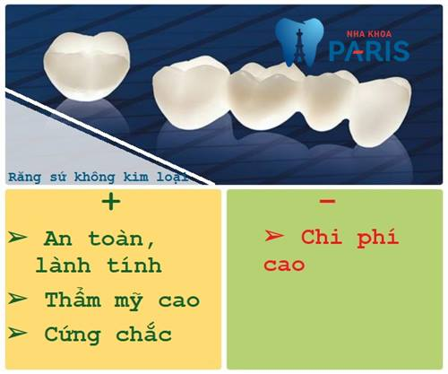 phân loại răng sứ 2
